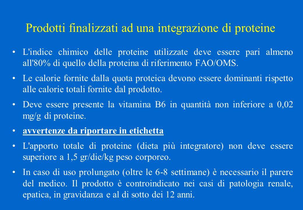 Prodotti finalizzati all integrazione di aminoacidi e derivati 1.