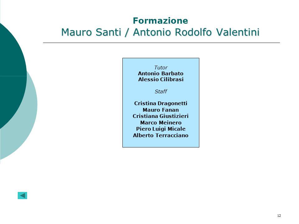 12 Mauro Santi / Antonio Rodolfo Valentini Formazione Mauro Santi / Antonio Rodolfo Valentini Tutor Antonio Barbato Alessio Cilibrasi Staff Cristina D