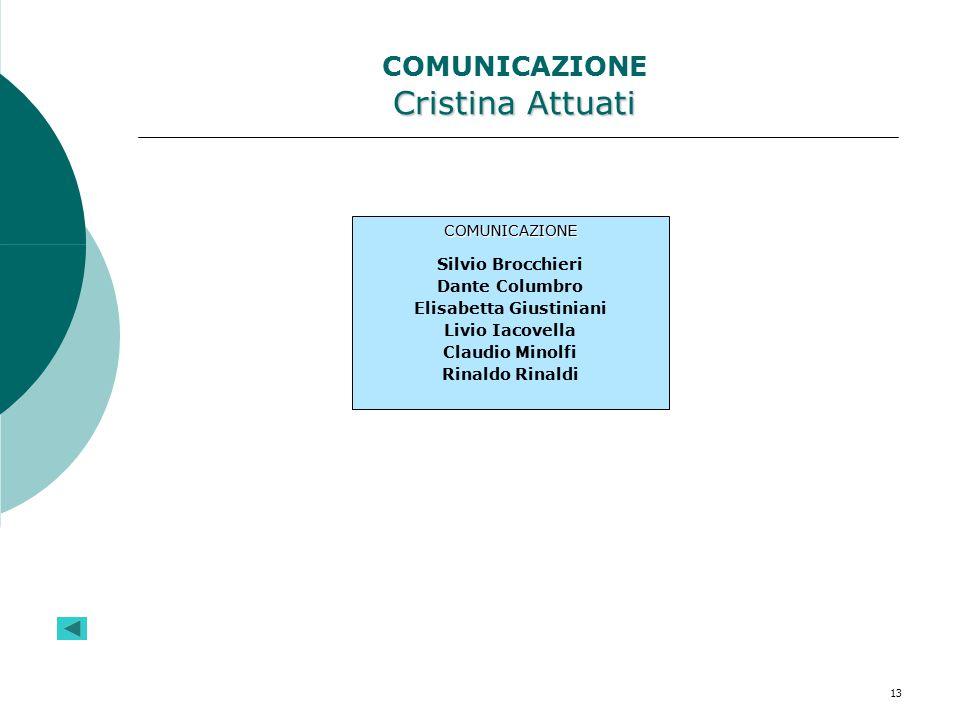 13 Cristina Attuati COMUNICAZIONE Cristina Attuati COMUNICAZIONE Silvio Brocchieri Dante Columbro Elisabetta Giustiniani Livio Iacovella Claudio Minol