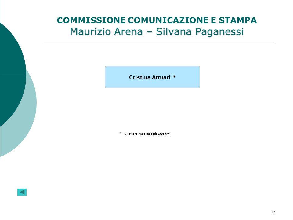 17 Maurizio Arena – Silvana Paganessi COMMISSIONE COMUNICAZIONE E STAMPA Maurizio Arena – Silvana Paganessi Cristina Attuati * * Direttore Responsabil