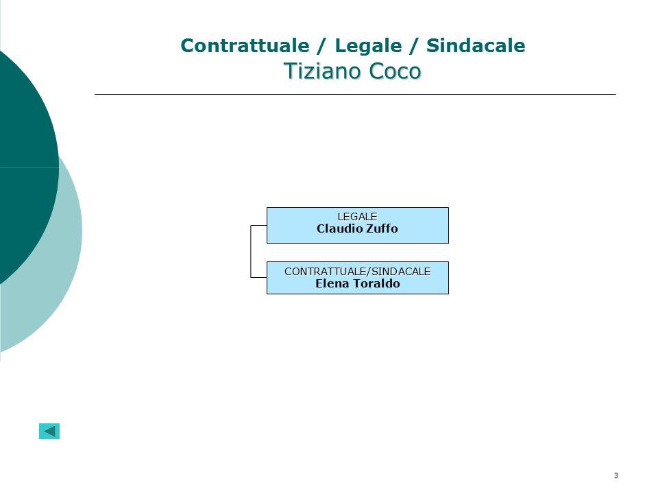 3 Tiziano Coco Contrattuale / Legale / Sindacale Tiziano Coco LEGALE Claudio Zuffo CONTRATTUALE/SINDACALE Elena Toraldo
