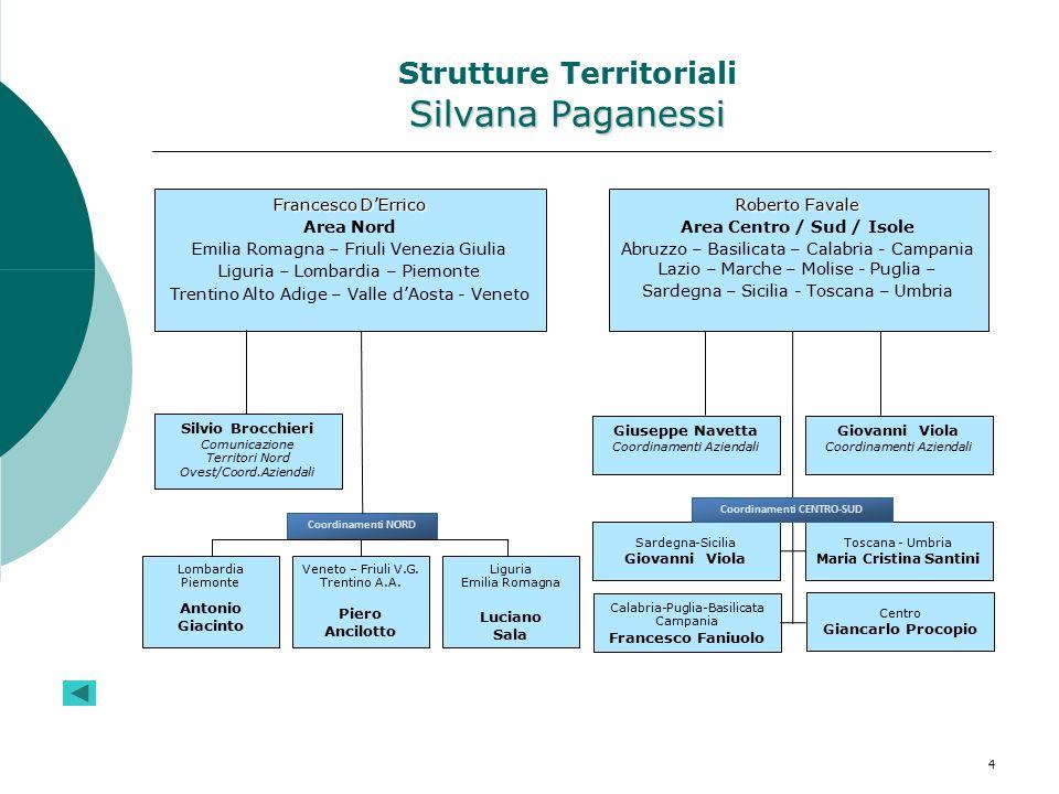 Silvana Paganessi Strutture Territoriali Silvana Paganessi Francesco D'Errico Area Nord Emilia Romagna – Friuli Venezia Giulia Liguria – Lombardia – P