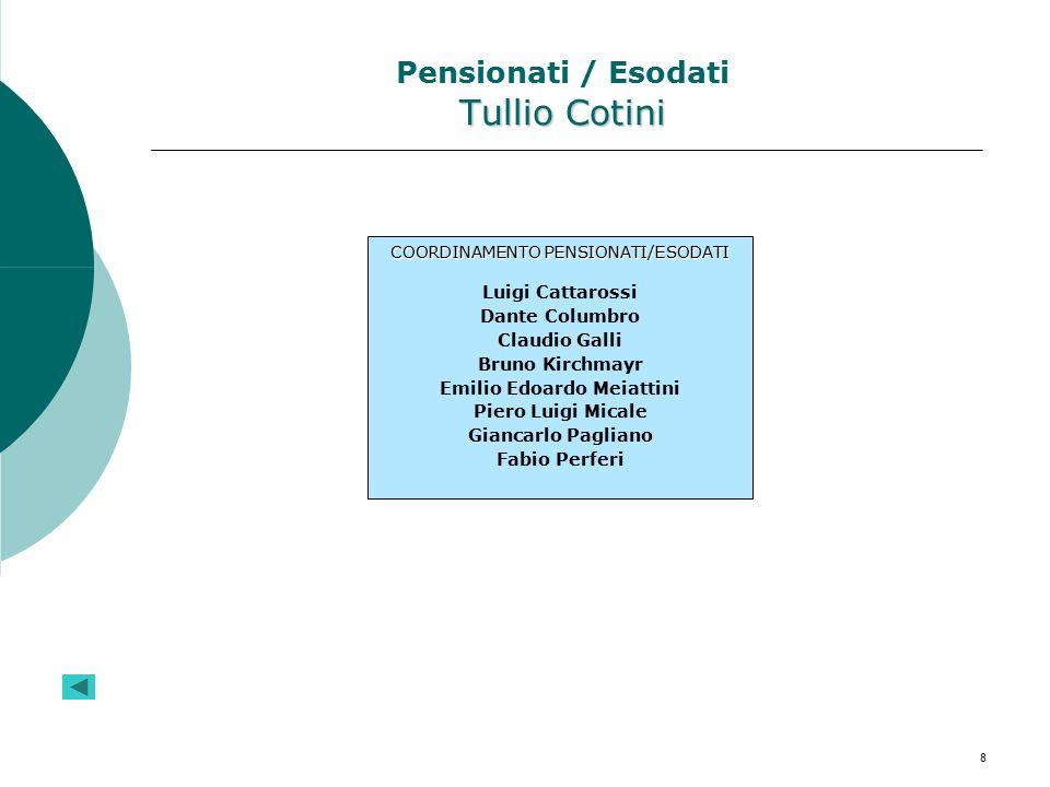 8 Tullio Cotini Pensionati / Esodati Tullio Cotini COORDINAMENTO PENSIONATI/ESODATI Luigi Cattarossi Dante Columbro Claudio Galli Bruno Kirchmayr Emil