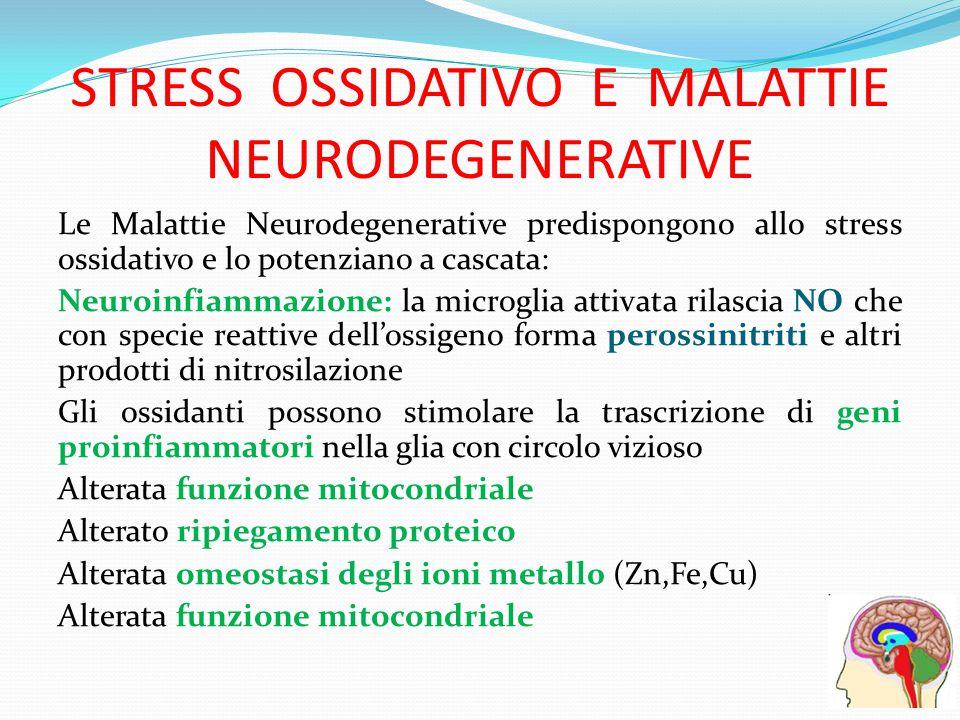 STRESS OSSIDATIVO E MALATTIE NEURODEGENERATIVE Le Malattie Neurodegenerative predispongono allo stress ossidativo e lo potenziano a cascata: Neuroinfi