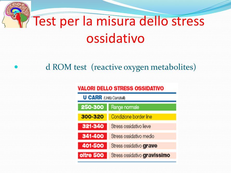 Test per la misura dello stress ossidativo d ROM test (reactive oxygen metabolites)