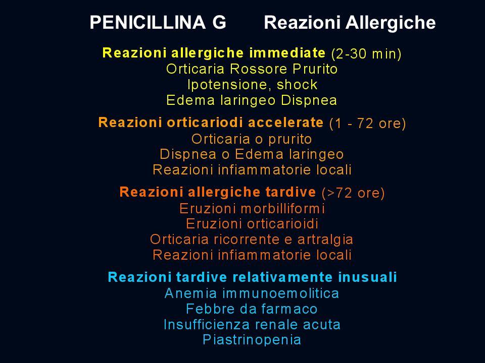 PENICILLINA G Reazioni Allergiche