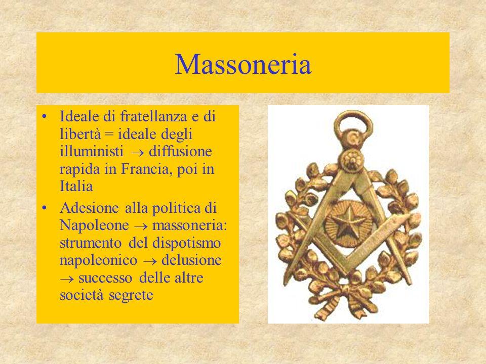 Massoneria Ideale di fratellanza e di libertà = ideale degli illuministi  diffusione rapida in Francia, poi in Italia Adesione alla politica di Napol