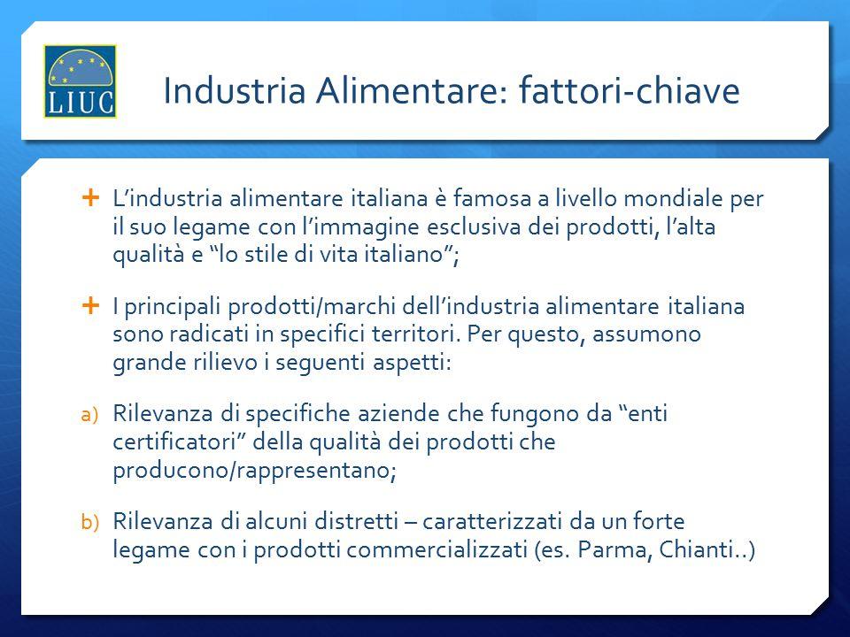 Industria Alimentare: fattori-chiave  L'industria alimentare italiana è famosa a livello mondiale per il suo legame con l'immagine esclusiva dei prod