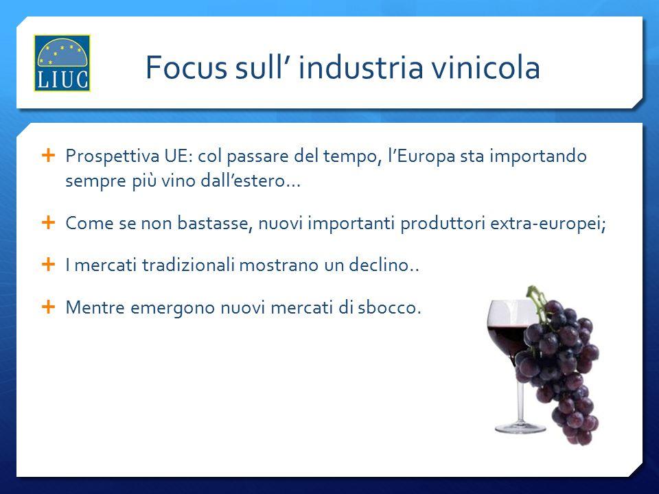 Focus sull' industria vinicola  Prospettiva UE: col passare del tempo, l'Europa sta importando sempre più vino dall'estero…  Come se non bastasse, n