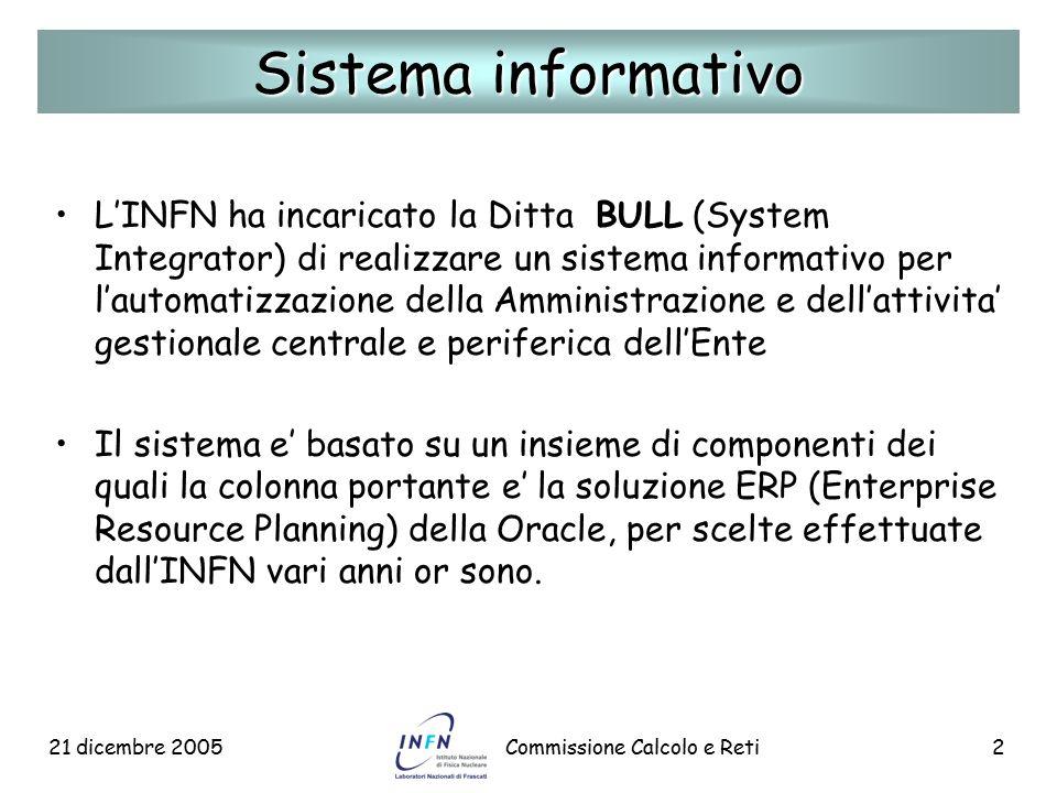 21 dicembre 2005Commissione Calcolo e Reti2 L'INFN ha incaricato la Ditta BULL (System Integrator) di realizzare un sistema informativo per l'automati