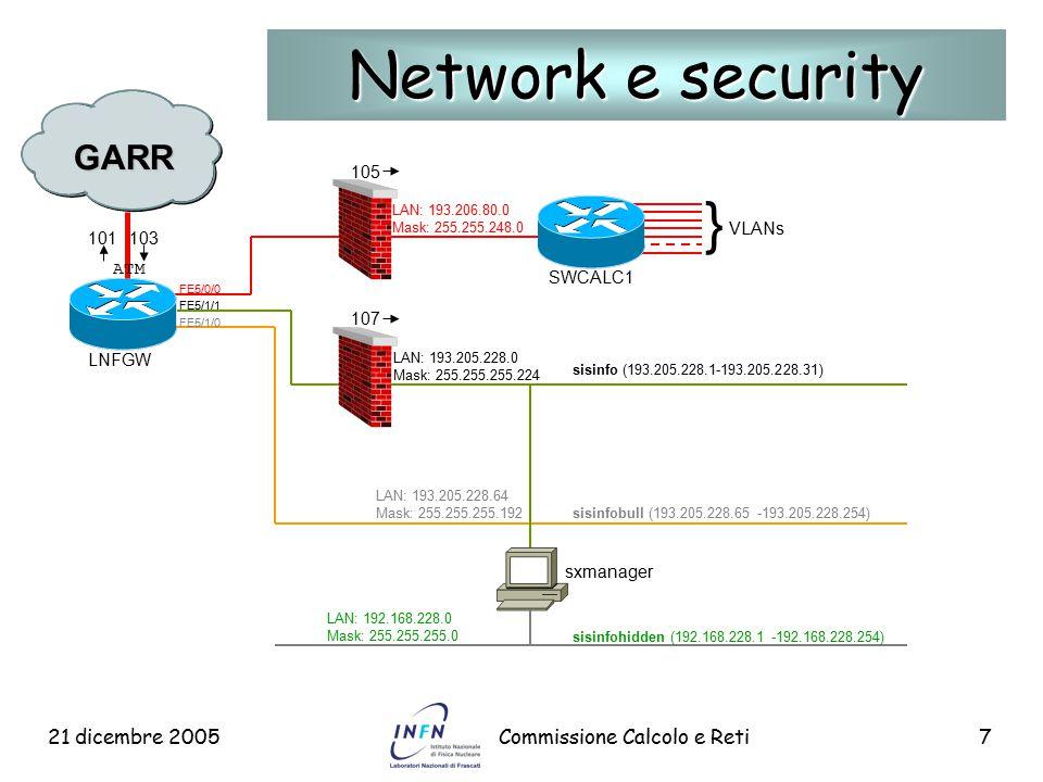 21 dicembre 2005Commissione Calcolo e Reti7 GARR LAN: 193.206.80.0 Mask: 255.255.248.0 LAN: 193.205.228.0 Mask: 255.255.255.224 LAN: 193.205.228.64 Ma