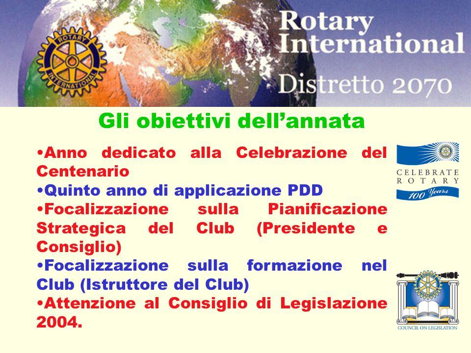 Anno dedicato alla Celebrazione del Centenario Quinto anno di applicazione PDD Focalizzazione sulla Pianificazione Strategica del Club (Presidente e Consiglio) Focalizzazione sulla formazione nel Club (Istruttore del Club) Attenzione al Consiglio di Legislazione 2004.