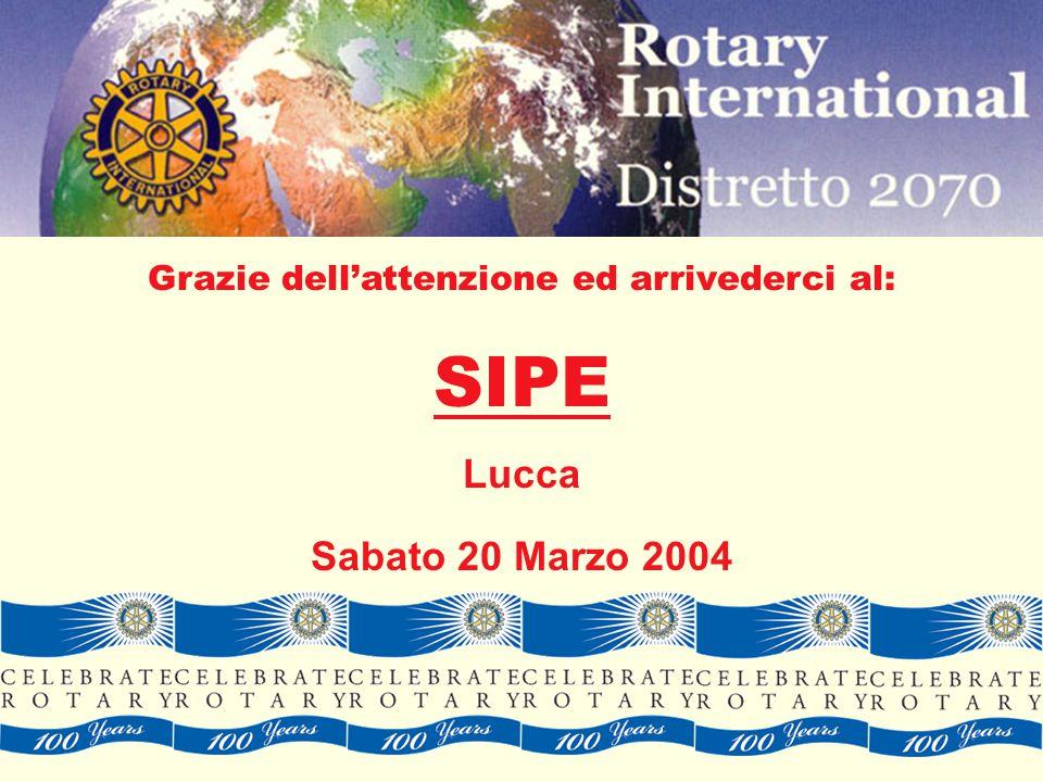 Grazie dell'attenzione ed arrivederci al: SIPE Lucca Sabato 20 Marzo 2004