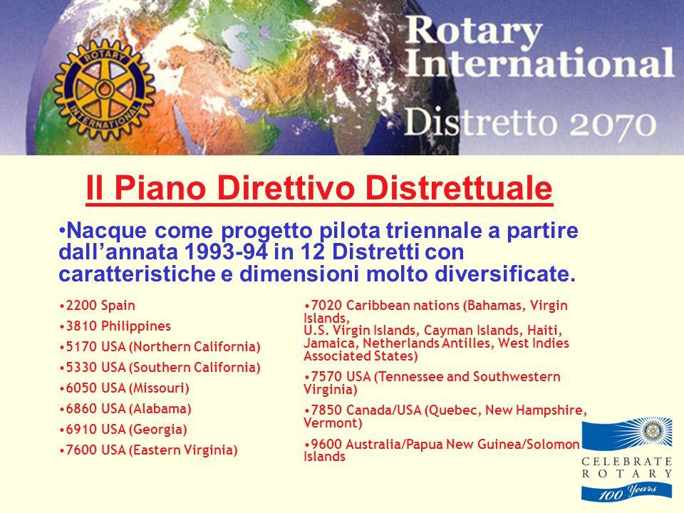 Il Piano Direttivo Distrettuale Nacque come progetto pilota triennale a partire dall'annata 1993-94 in 12 Distretti con caratteristiche e dimensioni molto diversificate.