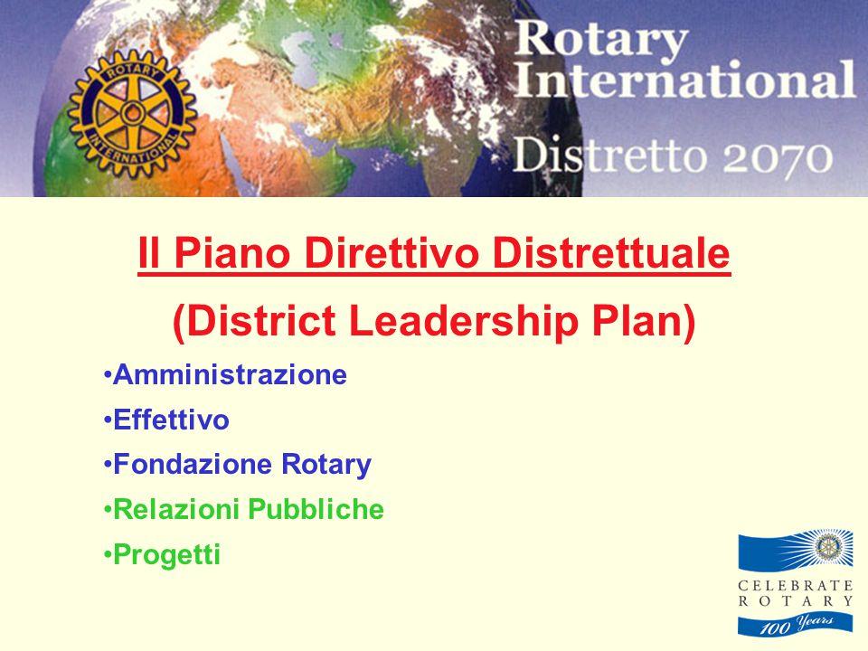 Il Piano Direttivo Distrettuale (District Leadership Plan) Amministrazione Effettivo Fondazione Rotary Relazioni Pubbliche Progetti