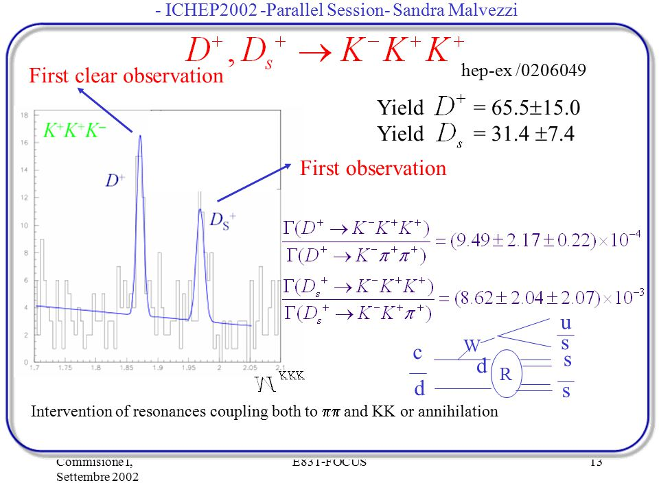 Commisione I, Settembre 2002 E831-FOCUS13 First observation First clear observation Yield = 65.5  15.0 Yield = 31.4  7.4 hep-ex /0206049 R W c d s s s u d Intervention of resonances coupling both to  and KK or annihilation - ICHEP2002 -Parallel Session- Sandra Malvezzi