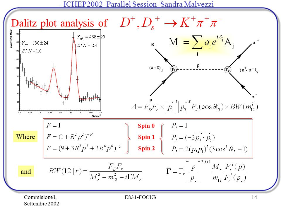 Commisione I, Settembre 2002 E831-FOCUS14 Spin 0 Spin 1 Spin 2 and Where Dalitz plot analysis of K - ICHEP2002 -Parallel Session- Sandra Malvezzi