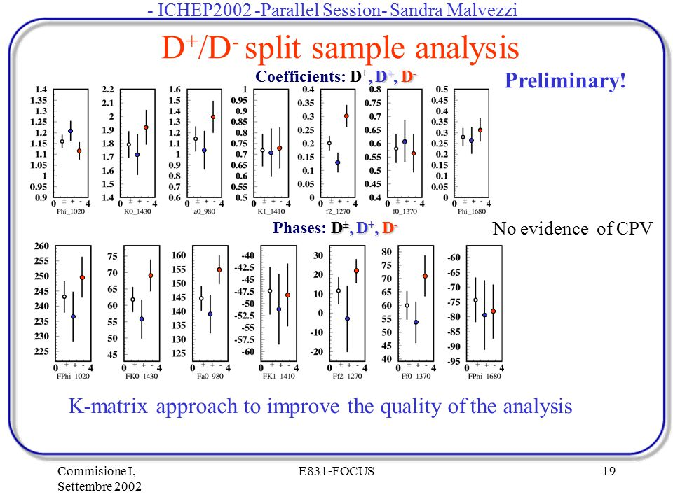 Commisione I, Settembre 2002 E831-FOCUS19, D +, D - Coefficients: D ±, D +, D - D ±, D +, D - Phases: D ±, D +, D - D + /D - split sample analysis Pre
