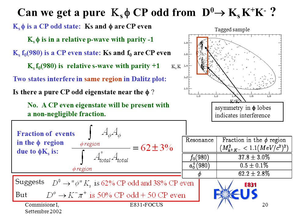 Commisione I, Settembre 2002 E831-FOCUS20 Can we get a pure  s  CP odd from D 0  K s K + K - ?  s  is a CP odd state: Ks and  are CP even  s