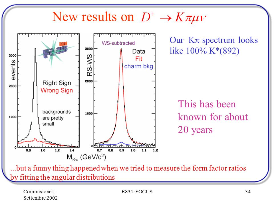 Commisione I, Settembre 2002 E831-FOCUS34 New results on Our K  spectrum looks like 100% K*(892) This has been known for about 20 years...but a funny