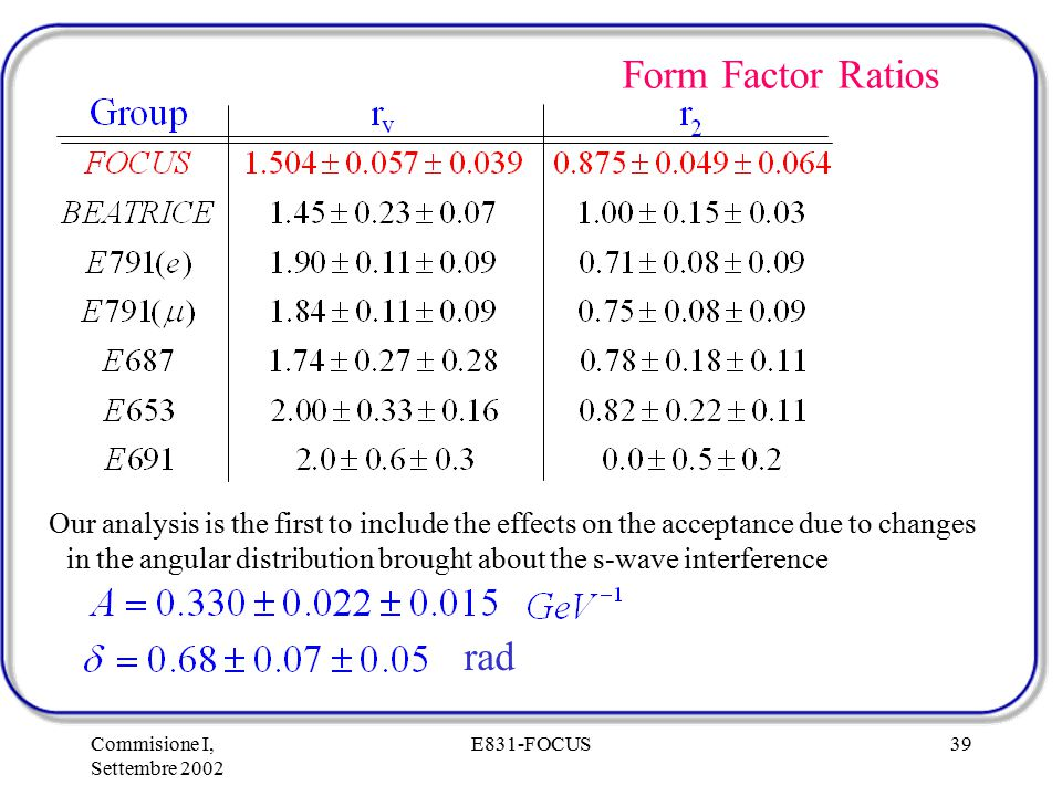 Commisione I, Settembre 2002 E831-FOCUS39 Form Factor Ratios Our analysis is the first to include the effects on the acceptance due to changes in the angular distribution brought about the s-wave interference rad