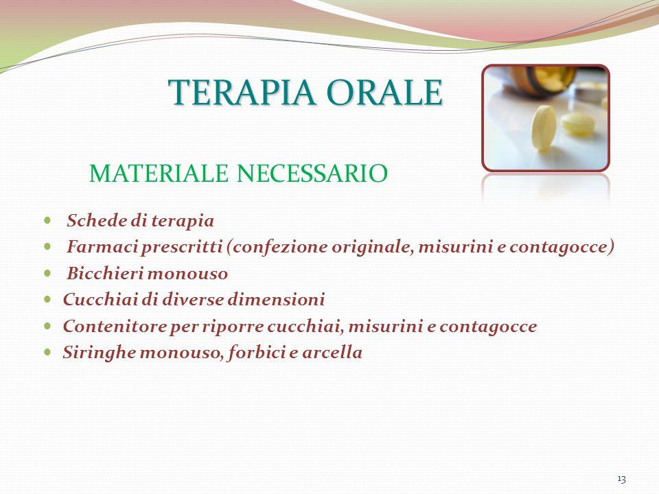 13 MATERIALE NECESSARIO TERAPIA ORALE Schede di terapia Farmaci prescritti (confezione originale, misurini e contagocce) Bicchieri monouso Cucchiai di