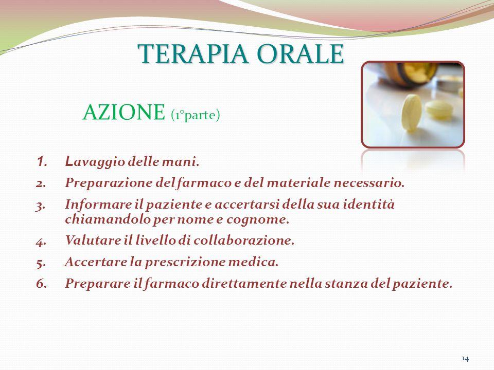 14 AZIONE (1°parte) TERAPIA ORALE 1.L avaggio delle mani. 2.Preparazione del farmaco e del materiale necessario. 3.Informare il paziente e accertarsi