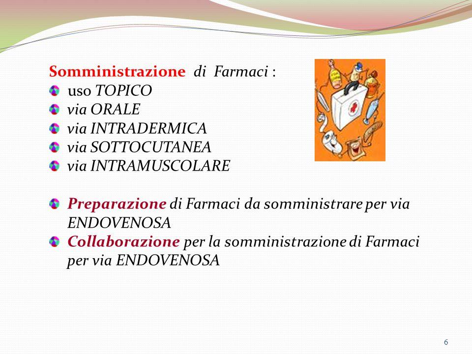 Somministrazione di Farmaci : uso TOPICO via ORALE via INTRADERMICA via SOTTOCUTANEA via INTRAMUSCOLARE Preparazione di Farmaci da somministrare per v