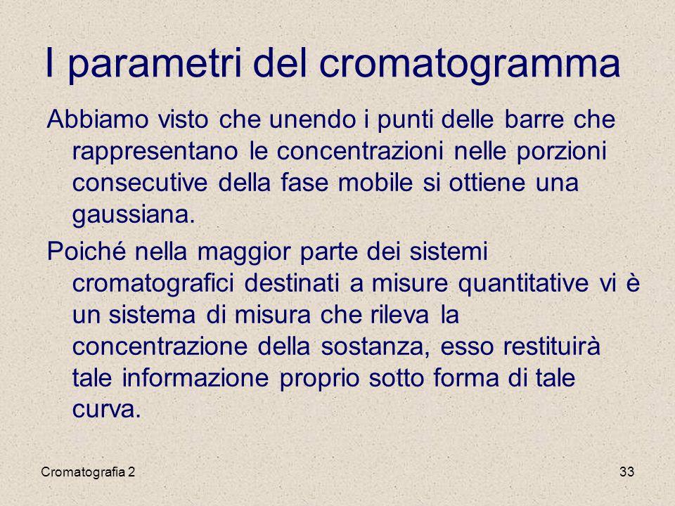Cromatografia 233 I parametri del cromatogramma Abbiamo visto che unendo i punti delle barre che rappresentano le concentrazioni nelle porzioni consecutive della fase mobile si ottiene una gaussiana.