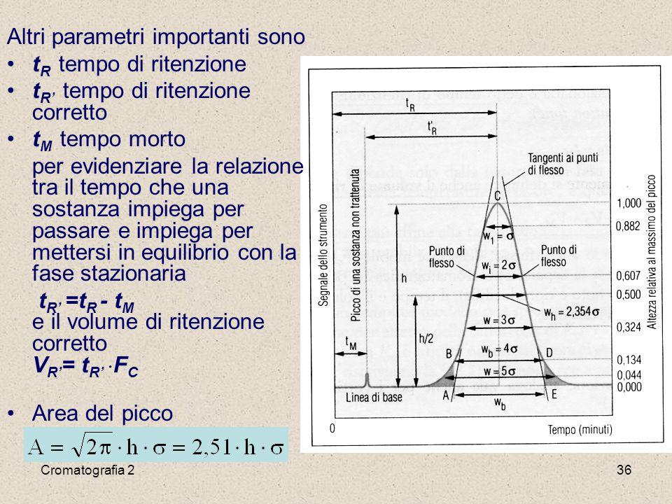Cromatografia 236 Altri parametri importanti sono t R tempo di ritenzione t R' tempo di ritenzione corretto t M tempo morto per evidenziare la relazione tra il tempo che una sostanza impiega per passare e impiega per mettersi in equilibrio con la fase stazionaria t R' =t R - t M e il volume di ritenzione corretto V R' = t R'  F C Area del picco