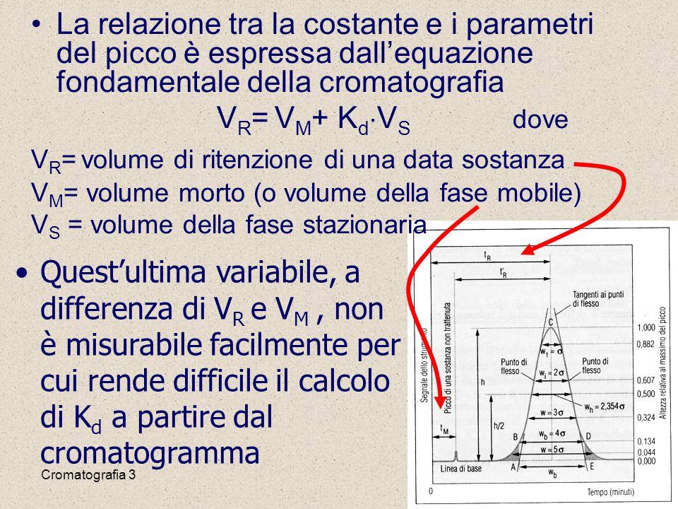 Cromatografia 340 La relazione tra la costante e i parametri del picco è espressa dall'equazione fondamentale della cromatografia V R = V M + K d  V S dove V R = volume di ritenzione di una data sostanza V M = volume morto (o volume della fase mobile) V S = volume della fase stazionaria Quest'ultima variabile, a differenza di V R e V M, non è misurabile facilmente per cui rende difficile il calcolo di K d a partire dal cromatogramma