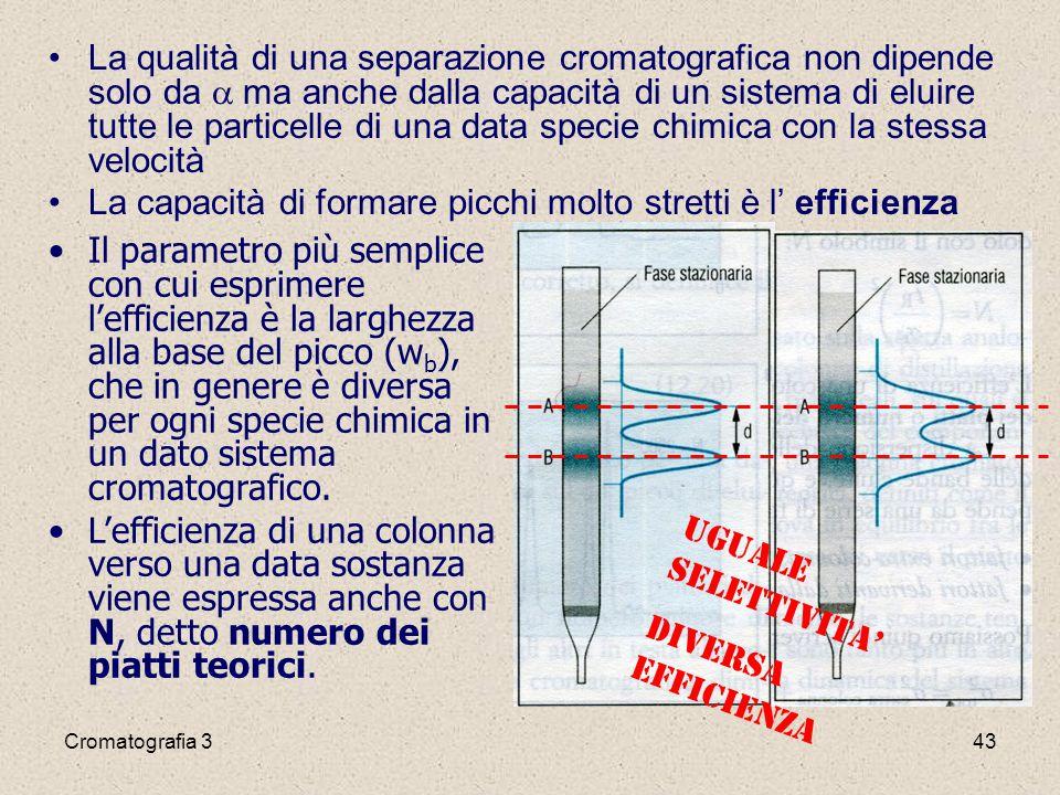 Cromatografia 343 La qualità di una separazione cromatografica non dipende solo da  ma anche dalla capacità di un sistema di eluire tutte le particelle di una data specie chimica con la stessa velocità La capacità di formare picchi molto stretti è l' efficienza Il parametro più semplice con cui esprimere l'efficienza è la larghezza alla base del picco (w b ), che in genere è diversa per ogni specie chimica in un dato sistema cromatografico.