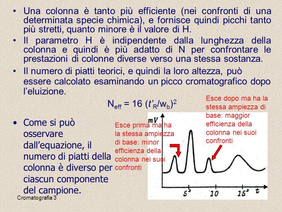 Cromatografia 348 Una colonna è tanto più efficiente (nei confronti di una determinata specie chimica), e fornisce quindi picchi tanto più stretti, quanto minore è il valore di H.