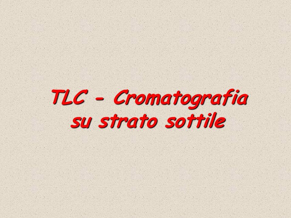 TLC - Cromatografia su strato sottile