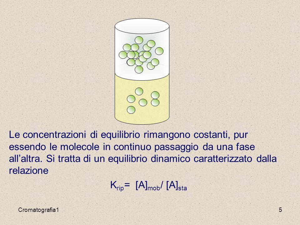 1.Le due fasi devono necessariamente interferire tra loro il meno possibile; 2.In qualche misura i componenti della miscela da separare devono interagire con le due fasi; 3.Il campione deve essere solubile nell'eluente; 4.Con le comuni fasi stazionarie solide gli idrocarburi non sono affatto adsorbiti e sono i primi ad essere eluiti, l'affinità per tali tipi di fasi stazionarie decresce nel seguente ordine: acidi, alcoli, ammine, tioli, aldeidi, chetoni, esteri, eteri, alcheni, alcani; 5.Per la scelta dell'eluente si fa riferimento alla serie eluotropa; 6.L'attività dell'adsorbente è determinante per la cromatografia in fase diretta, mentre, per quella in fase inversa sono determinanti anche piccole differenze nella polarità del materiale scelto.
