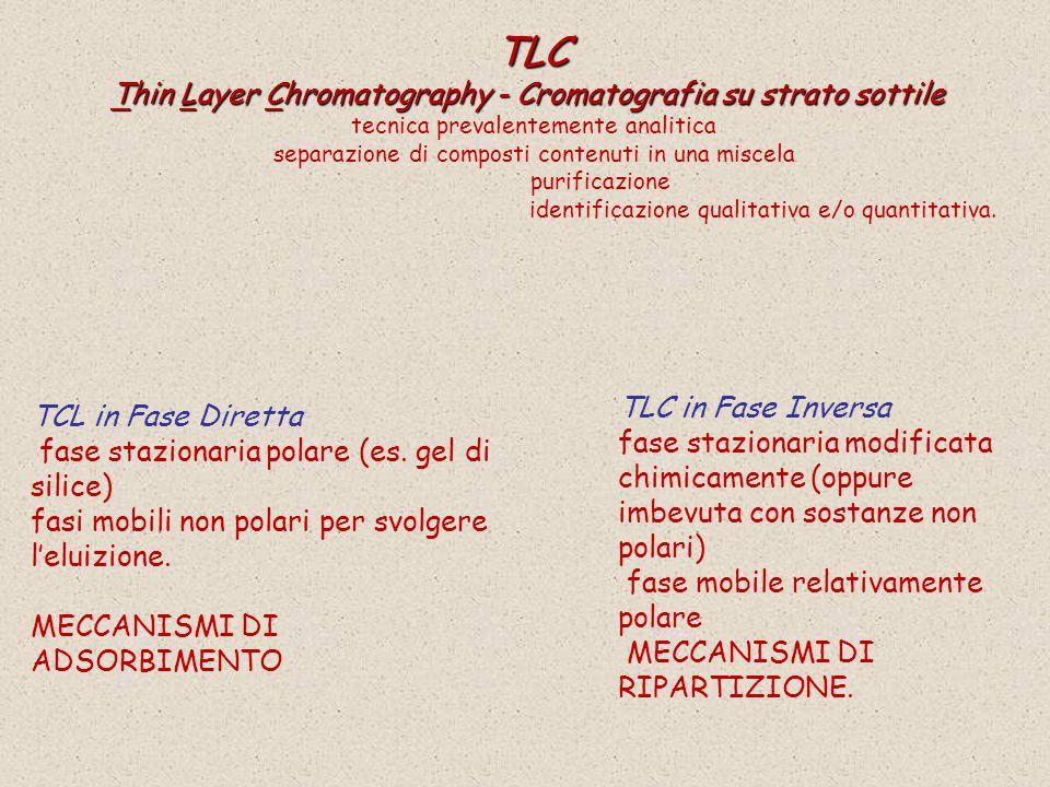TLC Thin Layer Chromatography - Cromatografia su strato sottile Thin Layer Chromatography - Cromatografia su strato sottile tecnica prevalentemente analitica separazione di composti contenuti in una miscela purificazione identificazione qualitativa e/o quantitativa.