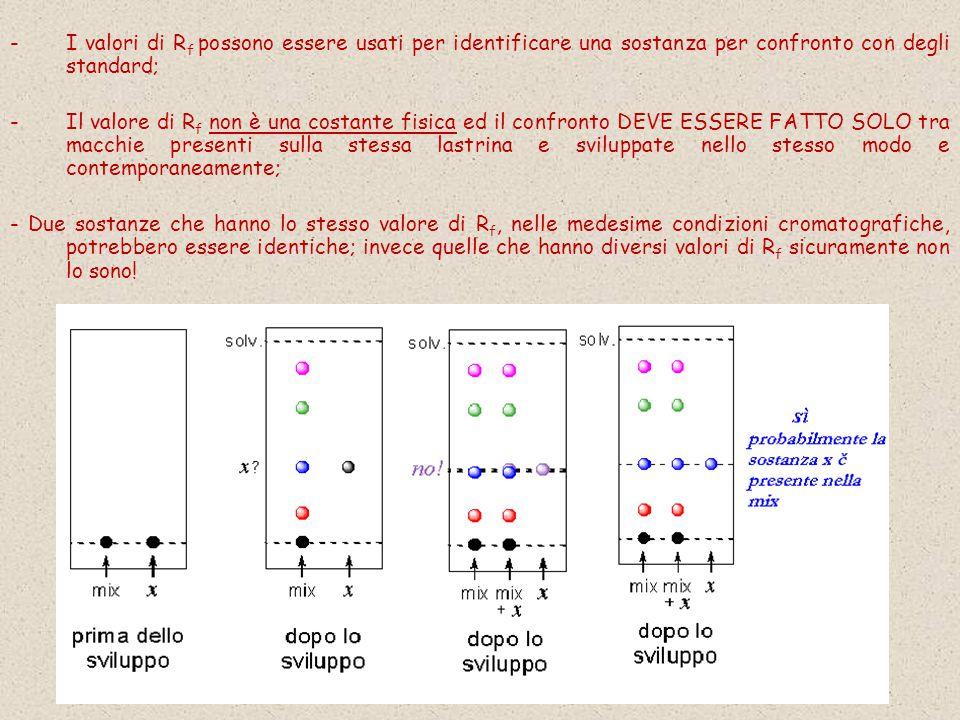 -I valori di R f possono essere usati per identificare una sostanza per confronto con degli standard; -Il valore di R f non è una costante fisica ed il confronto DEVE ESSERE FATTO SOLO tra macchie presenti sulla stessa lastrina e sviluppate nello stesso modo e contemporaneamente; - Due sostanze che hanno lo stesso valore di R f, nelle medesime condizioni cromatografiche, potrebbero essere identiche; invece quelle che hanno diversi valori di R f sicuramente non lo sono!