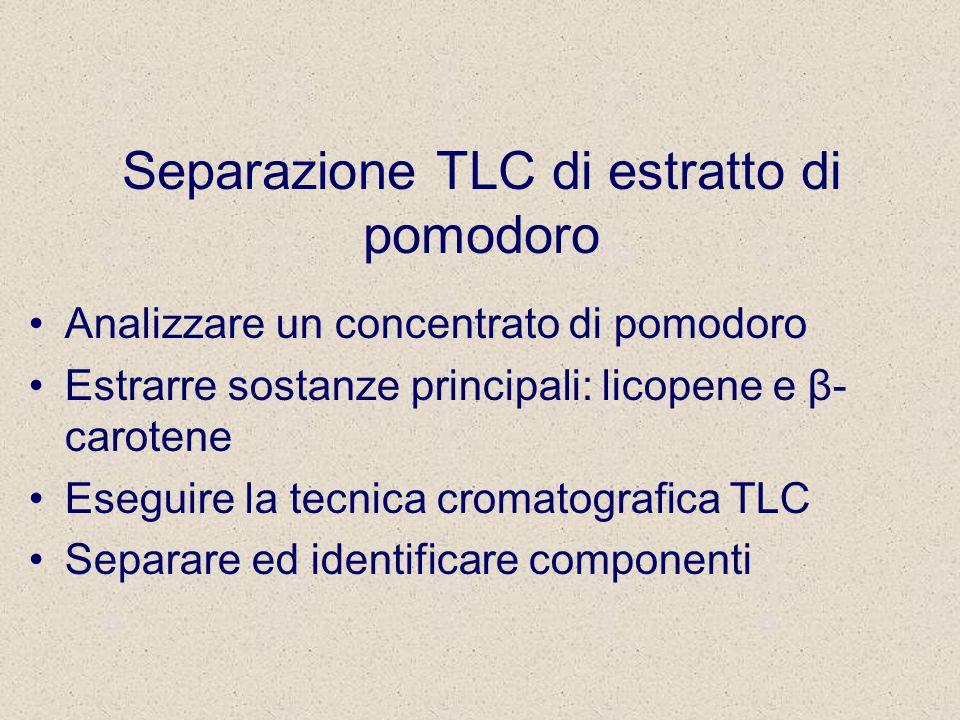 Separazione TLC di estratto di pomodoro Analizzare un concentrato di pomodoro Estrarre sostanze principali: licopene e β- carotene Eseguire la tecnica cromatografica TLC Separare ed identificare componenti