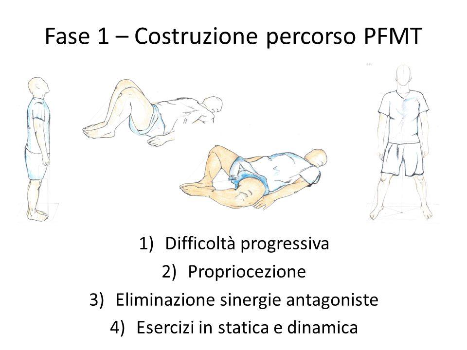 Fase 1 – Costruzione percorso PFMT 1)Difficoltà progressiva 2)Propriocezione 3)Eliminazione sinergie antagoniste 4)Esercizi in statica e dinamica