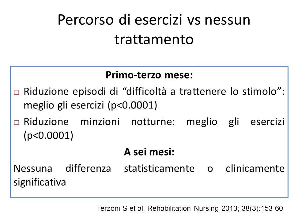 """Percorso di esercizi vs nessun trattamento Primo-terzo mese:  Riduzione episodi di """"difficoltà a trattenere lo stimolo"""": meglio gli esercizi (p<0.000"""