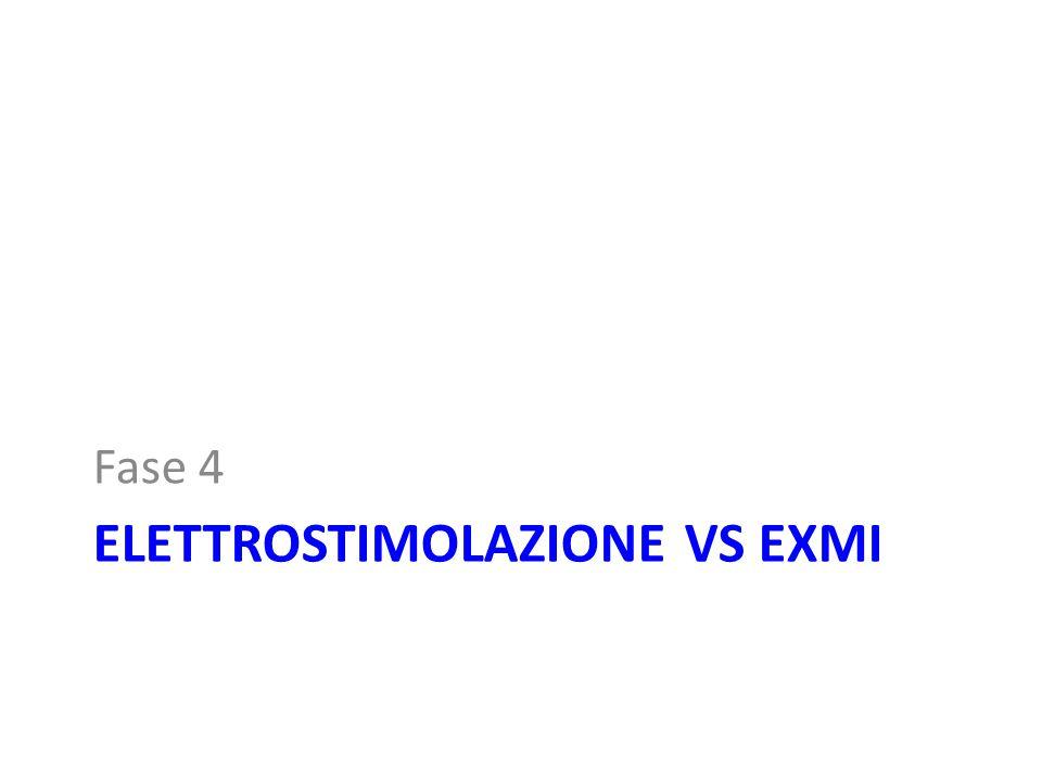 ELETTROSTIMOLAZIONE VS EXMI Fase 4