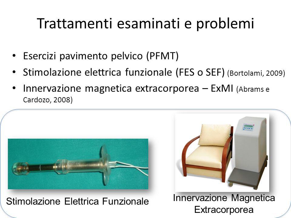 Trattamenti esaminati e problemi Esercizi pavimento pelvico (PFMT) Stimolazione elettrica funzionale (FES o SEF) (Bortolami, 2009) Innervazione magnet