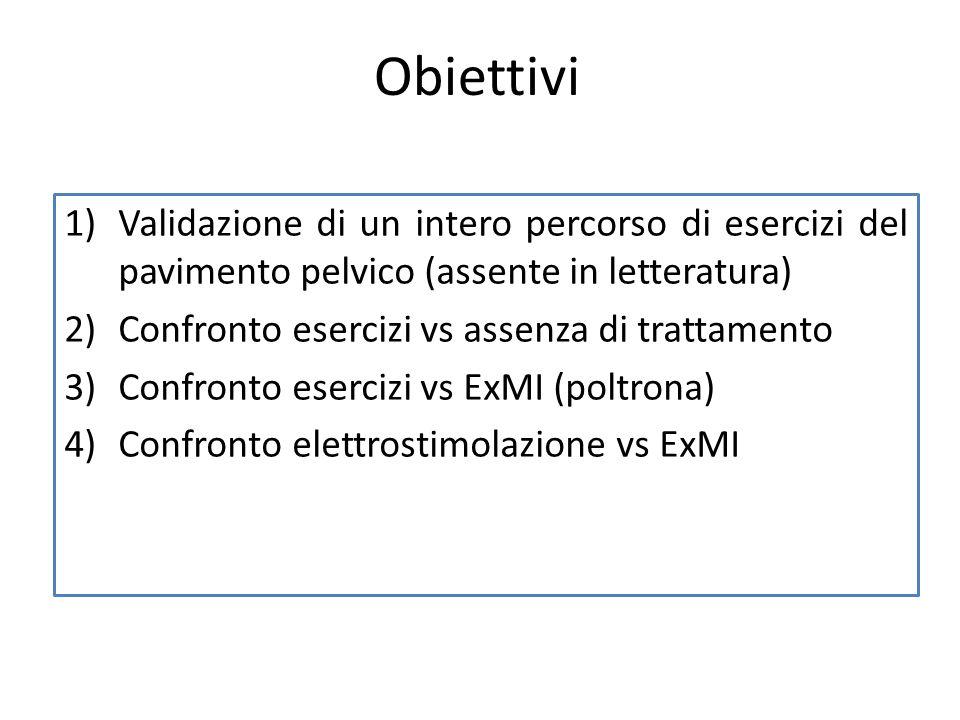 Obiettivi 1)Validazione di un intero percorso di esercizi del pavimento pelvico (assente in letteratura) 2)Confronto esercizi vs assenza di trattament