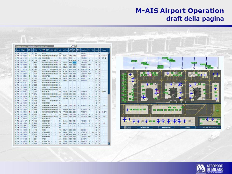 M-AIS Easy Info View L'applicazione M-AIS EASY INFO VIEW è una delle rappresentazioni delle informazioni aeroportuali di M-AIS AIRPORT OPERATION dedicate agli ARRIVI, alle PARTENZE, alla ricerca della PROGRAMMAZIONE e dell'OPERATIVITA' dei voli, alla ricerca degli HANDLER operativi ed alle condizioni METEO degli scali di Milano M-AIS EASY INFO VIEW è costituita dalle pagine che visualizzano i dati relativi alle funzioni sopra menzionate che vengono aggiornati automaticamente (refresh) M-AIS EASY INFO VIEW nelle pagine relative agli ARRIVI ed alle PARTENZE dei voli, fornisce oltre alla visualizzazione automatica dei dati anche la possibilità di ricercare i dettagli di un volo M-AIS EASY INFO VIEW permette di ricercare le informazioni relative a:  Programmazione stagionale dei voli  Programmazione operativa dei voli (da 5 giorni indietro a 4 giorni avanti)  Operatività Handler