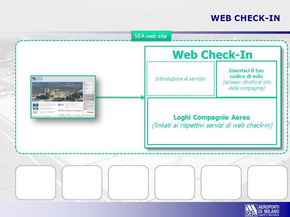 WEB CHECK-IN Sito web Compagnia A Sito web Compagnia B Sito web Compagnia C Sito web Compagnia D Sito web Compagnia F Sito web Compagnia E