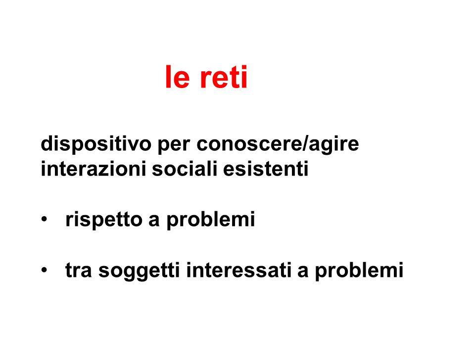 le reti dispositivo per conoscere/agire interazioni sociali esistenti rispetto a problemi tra soggetti interessati a problemi