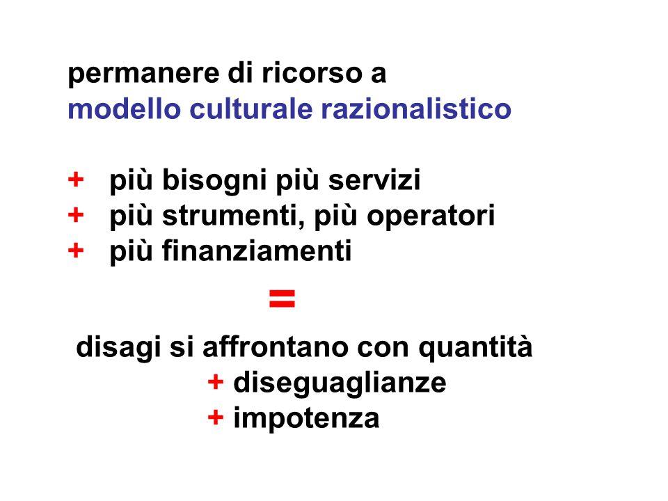 permanere di ricorso a modello culturale razionalistico + più bisogni più servizi + più strumenti, più operatori + più finanziamenti = disagi si affrontano con quantità + diseguaglianze + impotenza