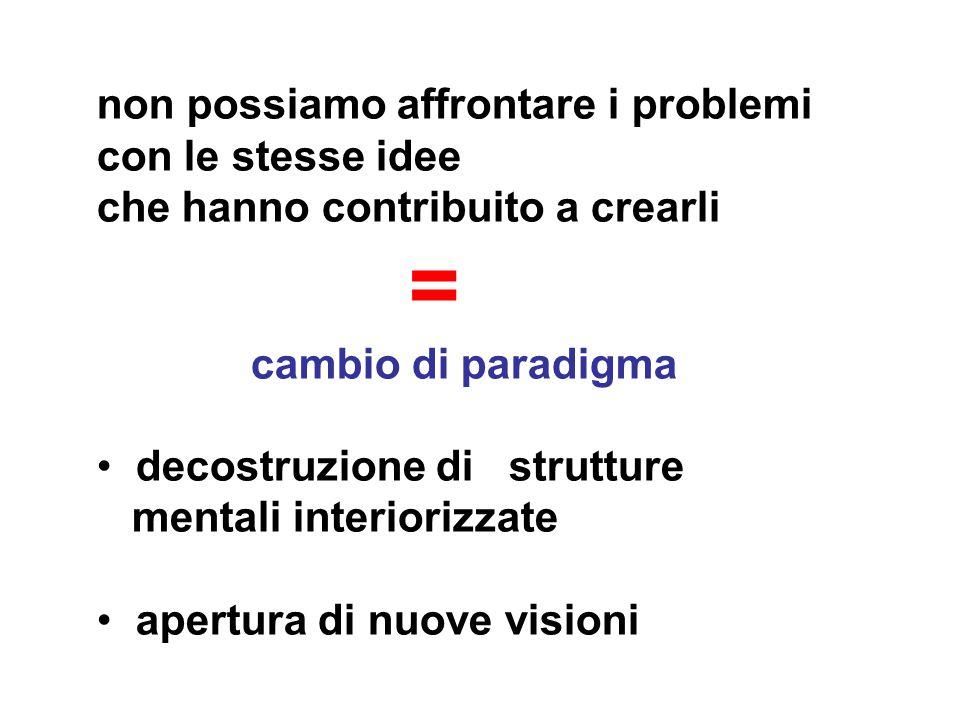 non possiamo affrontare i problemi con le stesse idee che hanno contribuito a crearli = cambio di paradigma decostruzione di strutture mentali interiorizzate apertura di nuove visioni