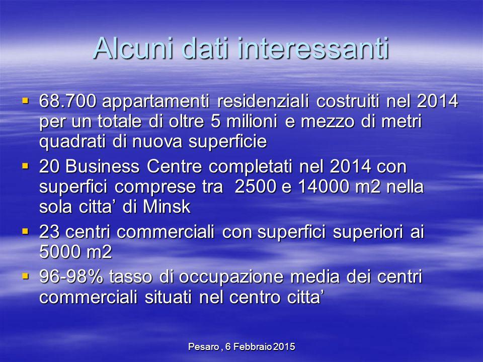 Pesaro, 6 Febbraio 2015 Alcuni dati interessanti  68.700 appartamenti residenziali costruiti nel 2014 per un totale di oltre 5 milioni e mezzo di met