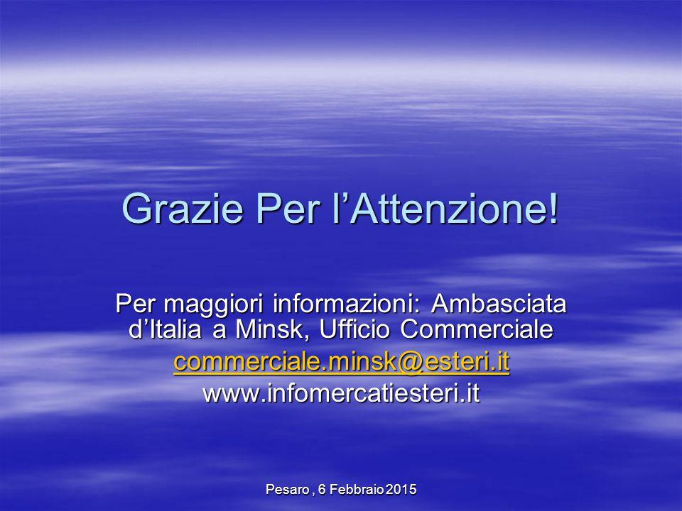 Pesaro, 6 Febbraio 2015 Grazie Per l'Attenzione! Per maggiori informazioni: Ambasciata d'Italia a Minsk, Ufficio Commerciale commerciale.minsk@esteri.
